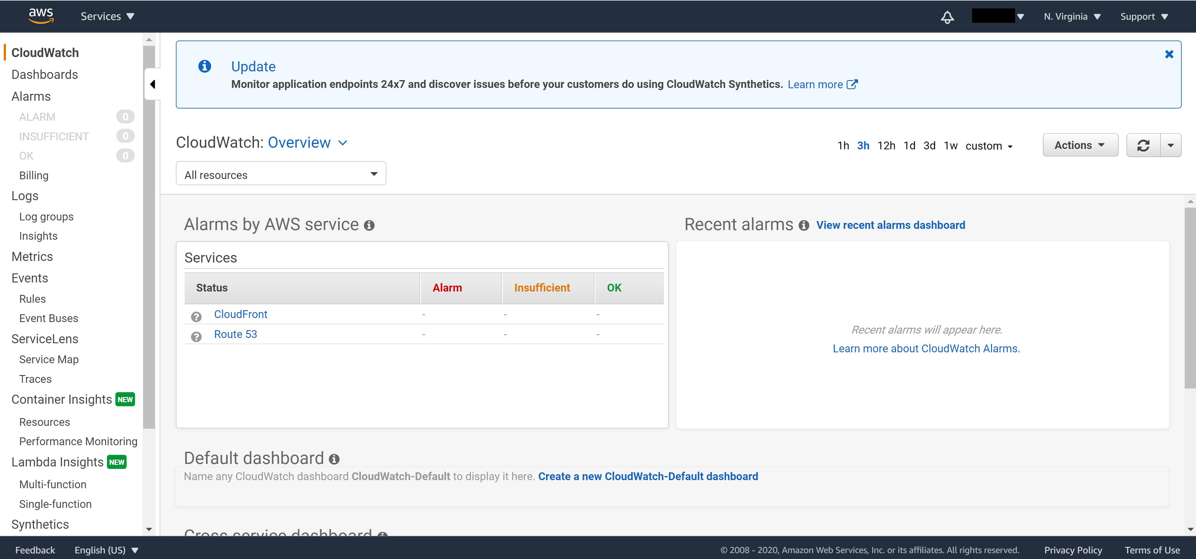 CloudWatch dashboard