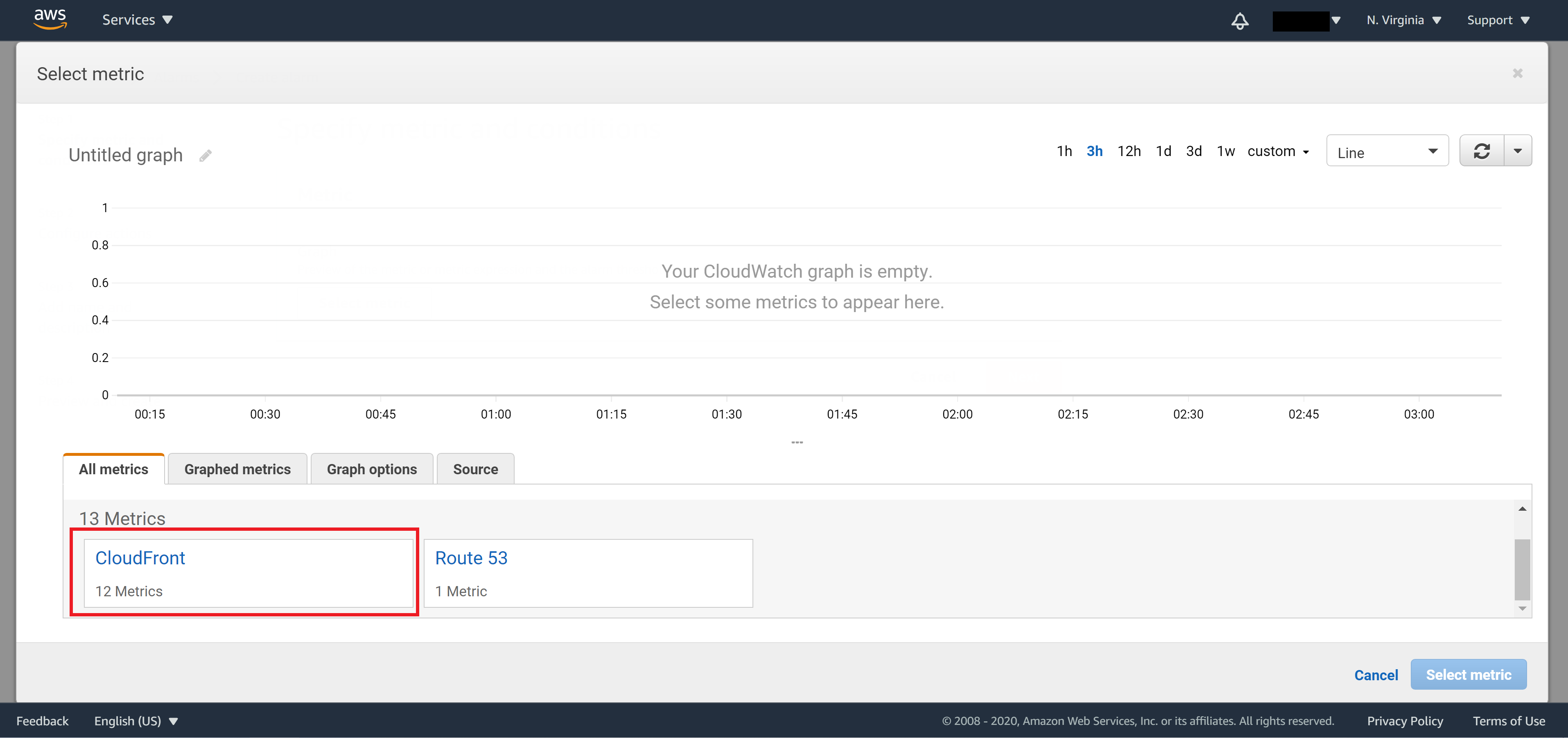 Select metric data of CloudFront