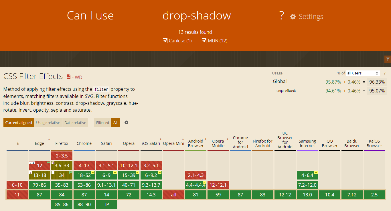 Browser Support of drop-shadow