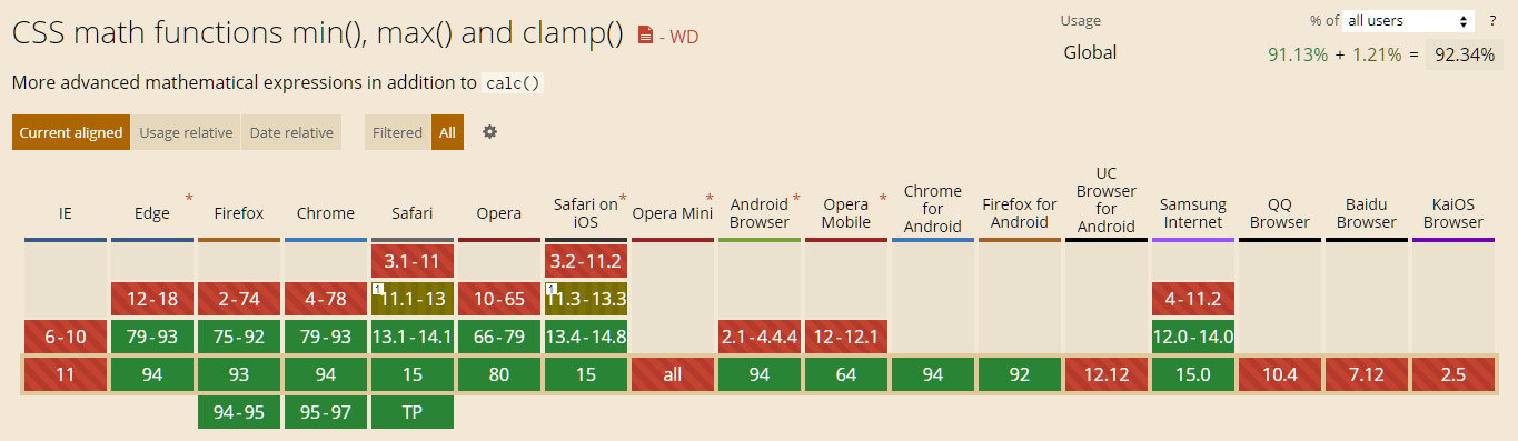 clamp browser support